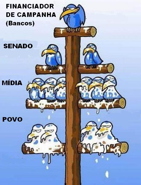 Pirámide Banqueira